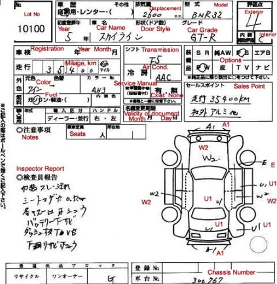 Japanese auction system varies depending on auto auction ...